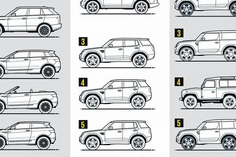 All 16 Land Rover models revealed